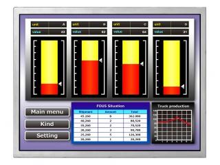 "NLT 15"" TN 液晶模组 1024×768 1600nits WLED LVDS 20pins"